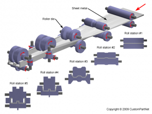 roll-form-300x225.png